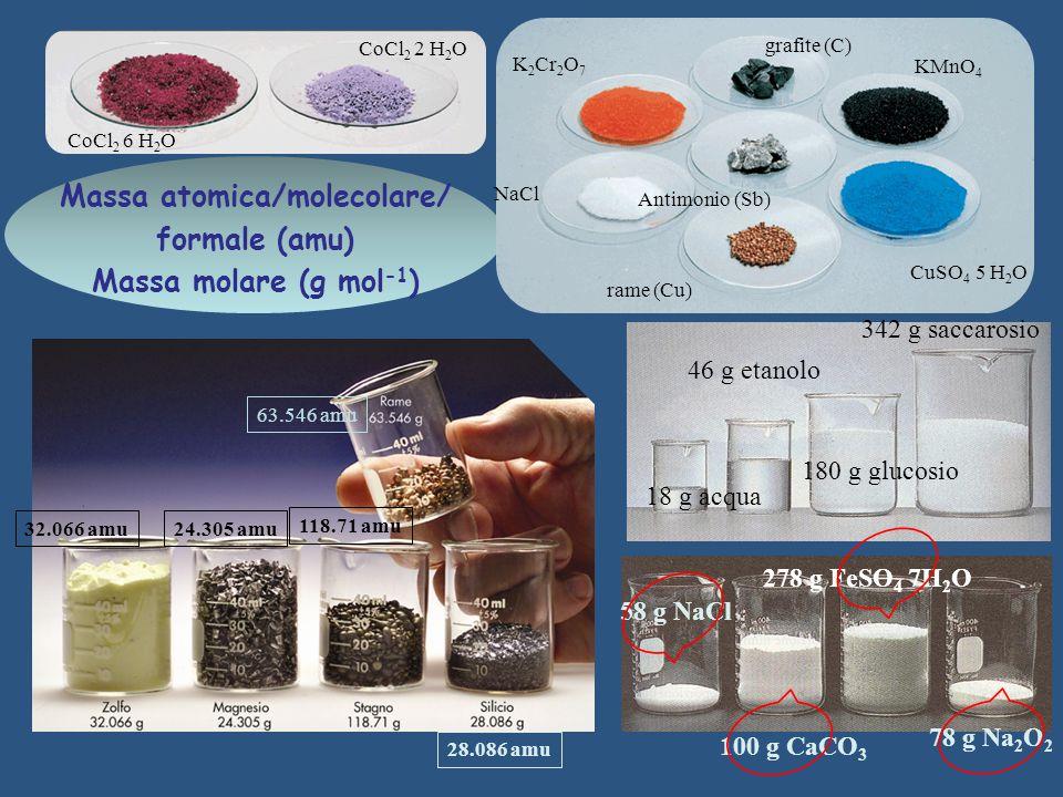 grafite (C) rame (Cu) Antimonio (Sb) KMnO 4 CuSO 4 5 H 2 O NaCl K 2 Cr 2 O 7 CoCl 2 2 H 2 O CoCl 2 6 H 2 O 63.546 amu 28.086 amu 118.71 amu 24.305 amu
