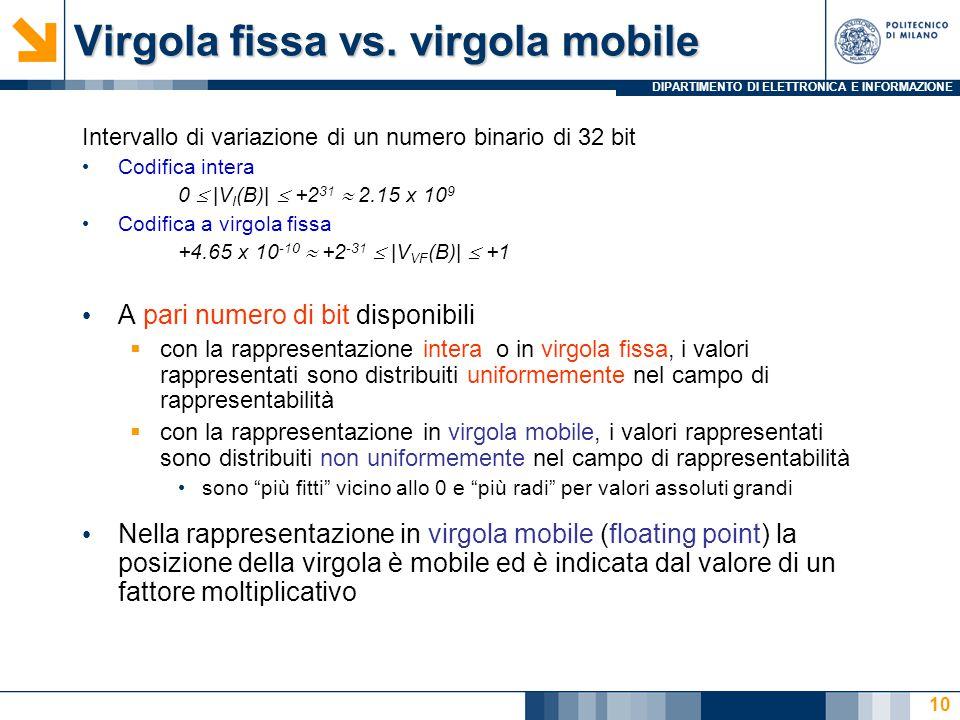 DIPARTIMENTO DI ELETTRONICA E INFORMAZIONE Virgola fissa vs. virgola mobile Intervallo di variazione di un numero binario di 32 bit Codifica intera 0