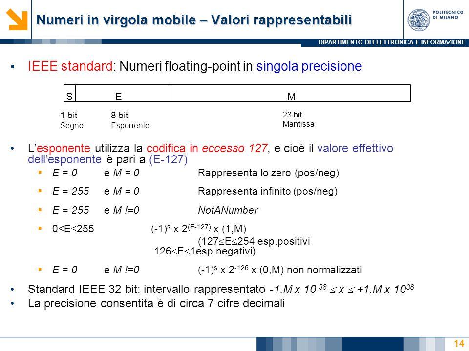 DIPARTIMENTO DI ELETTRONICA E INFORMAZIONE Numeri in virgola mobile – Valori rappresentabili IEEE standard: Numeri floating-point in singola precision