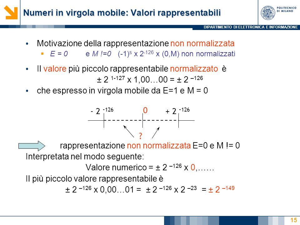 DIPARTIMENTO DI ELETTRONICA E INFORMAZIONE Numeri in virgola mobile: Valori rappresentabili Motivazione della rappresentazione non normalizzata  E =