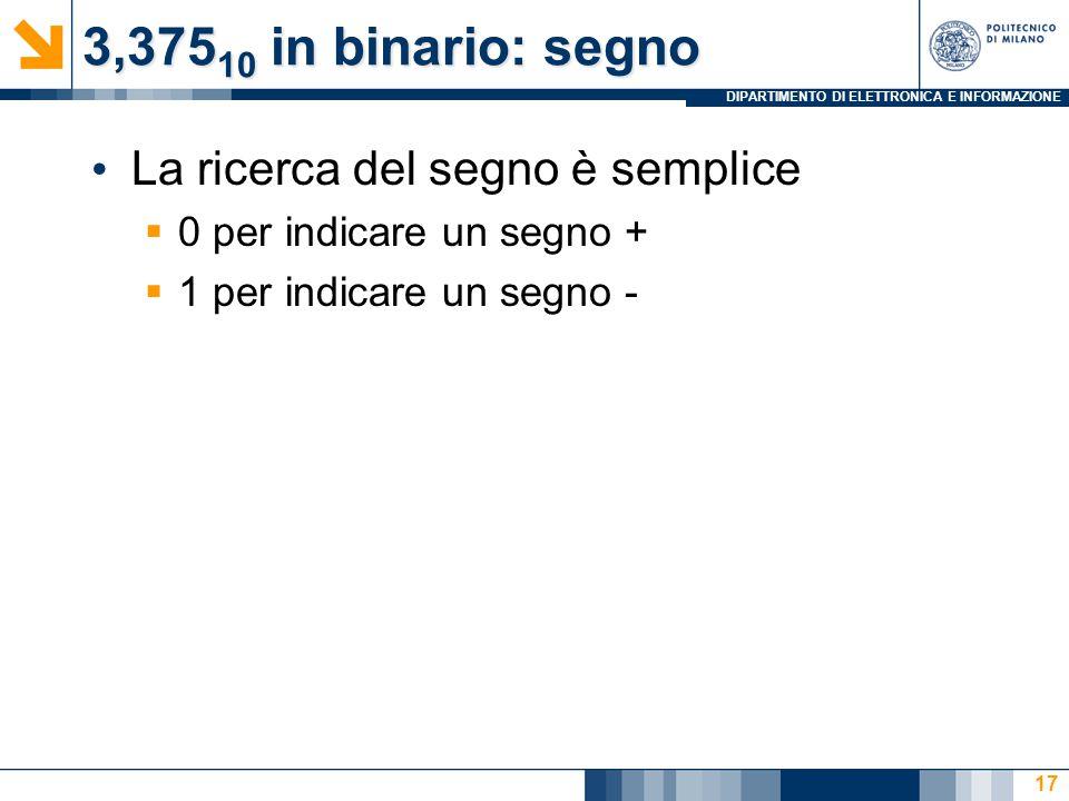 DIPARTIMENTO DI ELETTRONICA E INFORMAZIONE 3,375 10 in binario: segno La ricerca del segno è semplice  0 per indicare un segno +  1 per indicare un