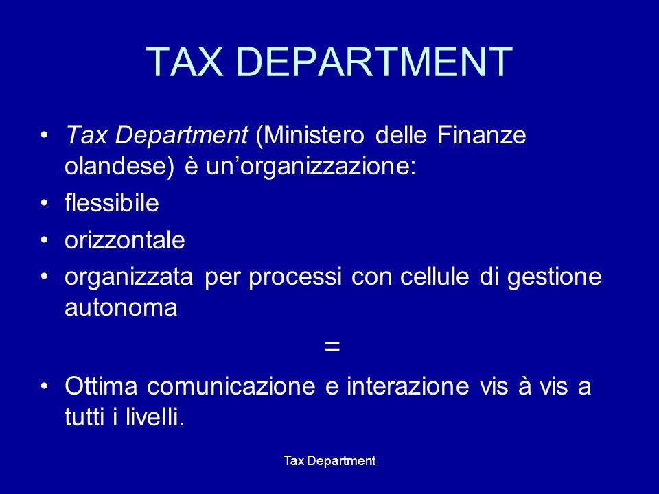 Tax Department TAX DEPARTMENT Tax Department (Ministero delle Finanze olandese) è un'organizzazione: flessibile orizzontale organizzata per processi con cellule di gestione autonoma = Ottima comunicazione e interazione vis à vis a tutti i livelli.