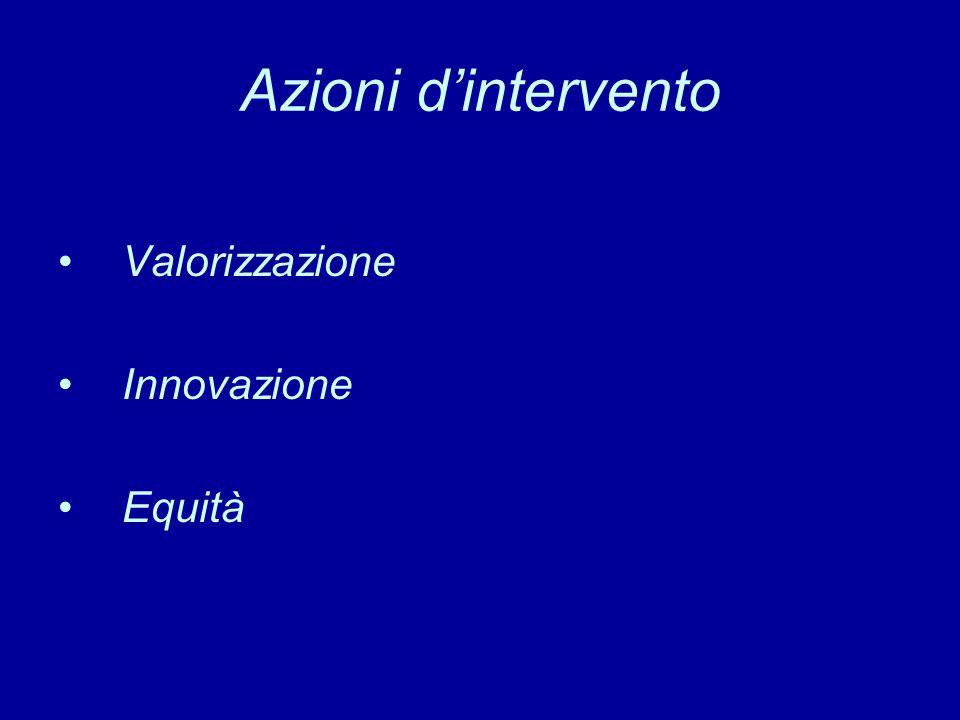 Azioni d'intervento Valorizzazione Innovazione Equità