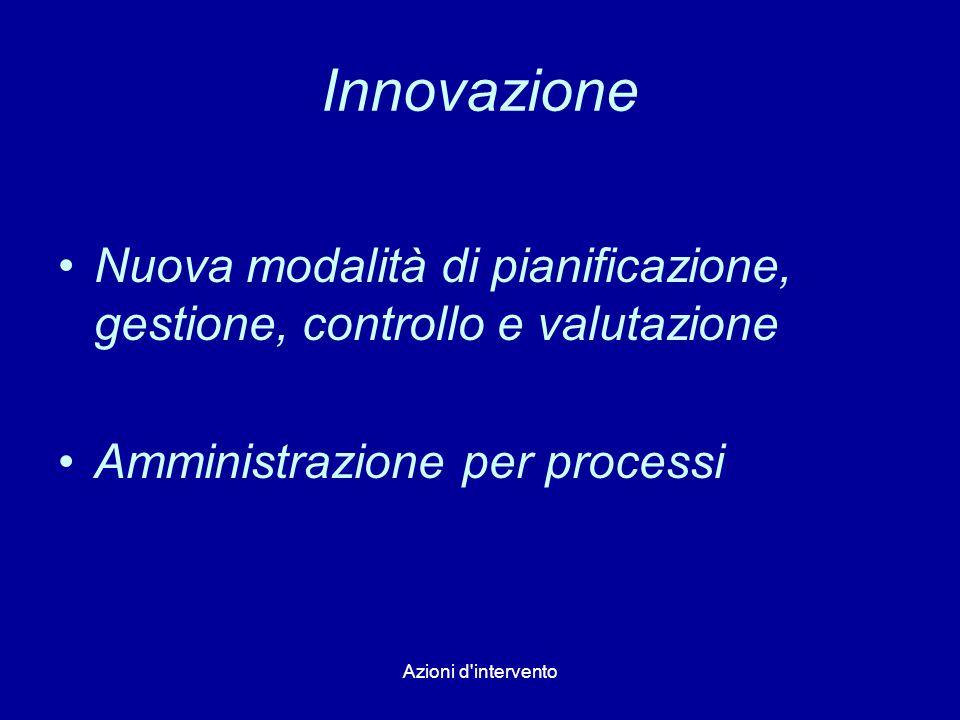Azioni d intervento Innovazione Nuova modalità di pianificazione, gestione, controllo e valutazione Amministrazione per processi