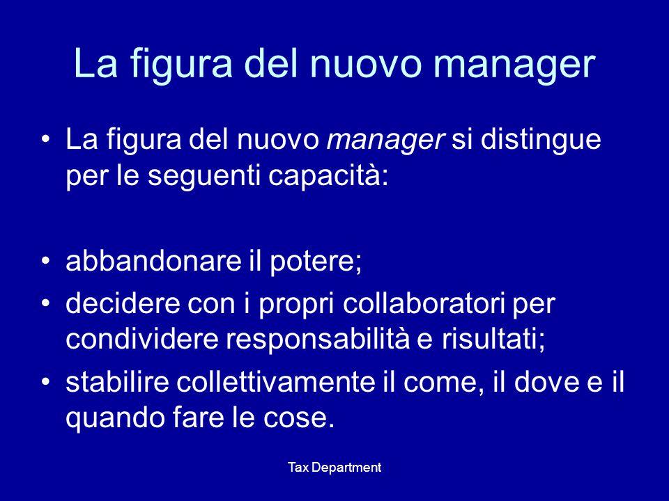 La figura del nuovo manager La figura del nuovo manager si distingue per le seguenti capacità: abbandonare il potere; decidere con i propri collaboratori per condividere responsabilità e risultati; stabilire collettivamente il come, il dove e il quando fare le cose.