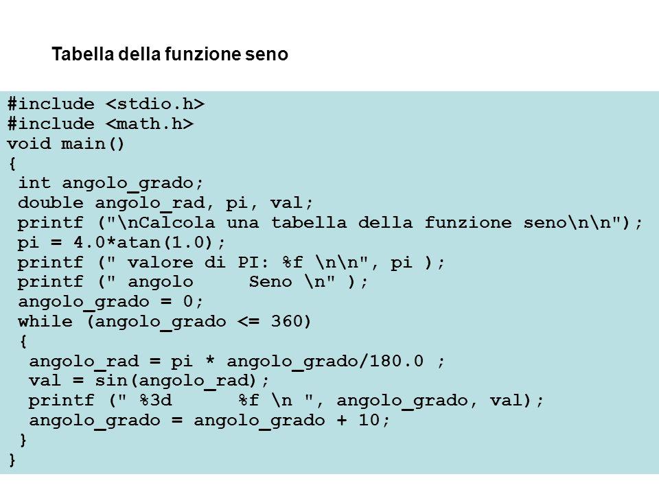 Tabella della funzione seno #include void main() { int angolo_grado; double angolo_rad, pi, val; printf ( \nCalcola una tabella della funzione seno\n\n ); pi = 4.0*atan(1.0); printf ( valore di PI: %f \n\n , pi ); printf ( angolo Seno \n ); angolo_grado = 0; while (angolo_grado <= 360) { angolo_rad = pi * angolo_grado/180.0 ; val = sin(angolo_rad); printf ( %3d %f \n , angolo_grado, val); angolo_grado = angolo_grado + 10; }