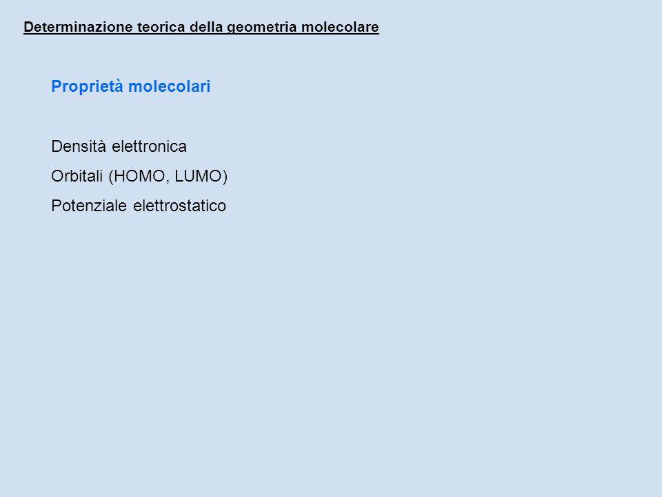 Proprietà molecolari Densità elettronica Orbitali (HOMO, LUMO) Potenziale elettrostatico Determinazione teorica della geometria molecolare