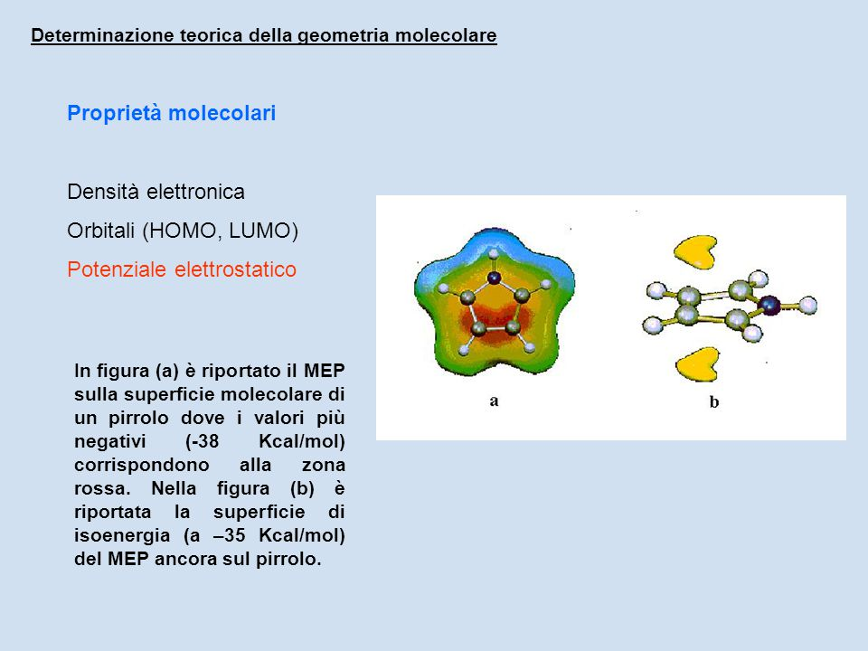 Proprietà molecolari Densità elettronica Orbitali (HOMO, LUMO) Potenziale elettrostatico Determinazione teorica della geometria molecolare In figura (a) è riportato il MEP sulla superficie molecolare di un pirrolo dove i valori più negativi (-38 Kcal/mol) corrispondono alla zona rossa.