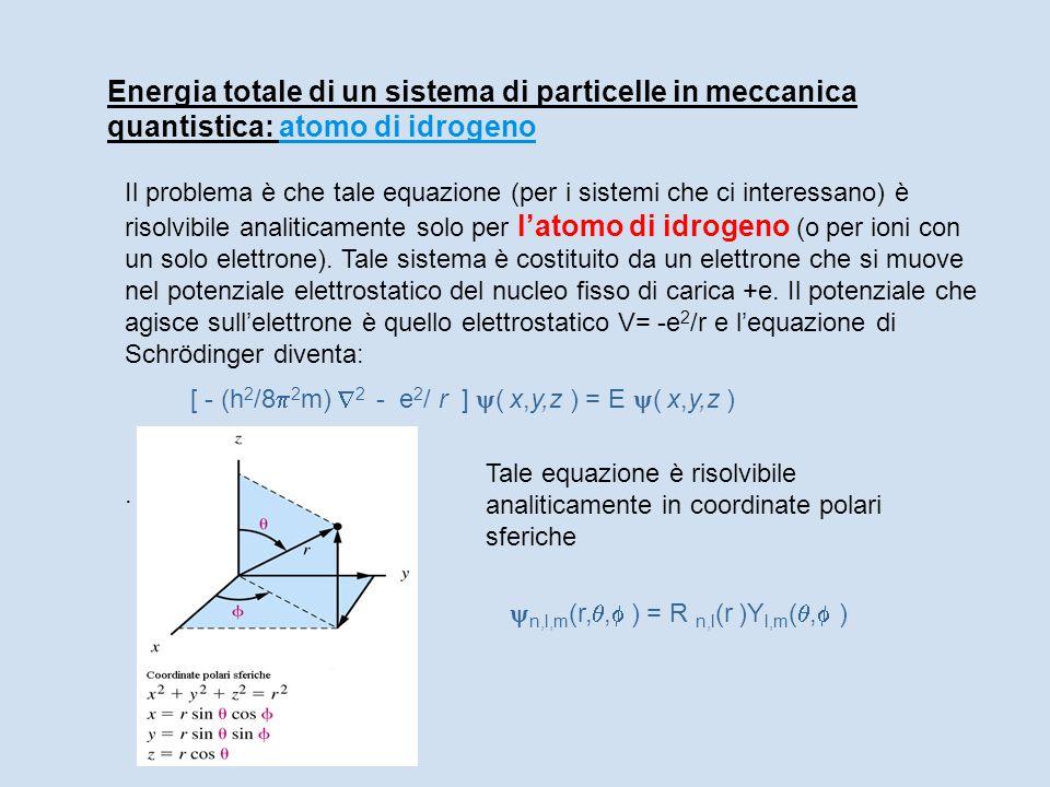 Conviene ovviamente scrivere ciascuna funzione d'onda monoelettronica in funzione delle coordinate sferiche:  i (x i,y i,z i ) =  i n,l,m (r i,  i,  i ) = R in,l (r i )Y i l,m ( ,  ) In questa approssimazione la funzione d'onda polielettronica ha formalmente la stessa espressione della configurazione elettronica considerata per quell'atomo.