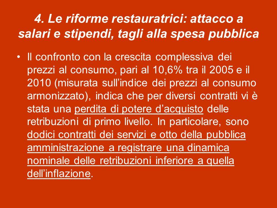 4. Le riforme restauratrici: attacco a salari e stipendi, tagli alla spesa pubblica Il confronto con la crescita complessiva dei prezzi al consumo, pa