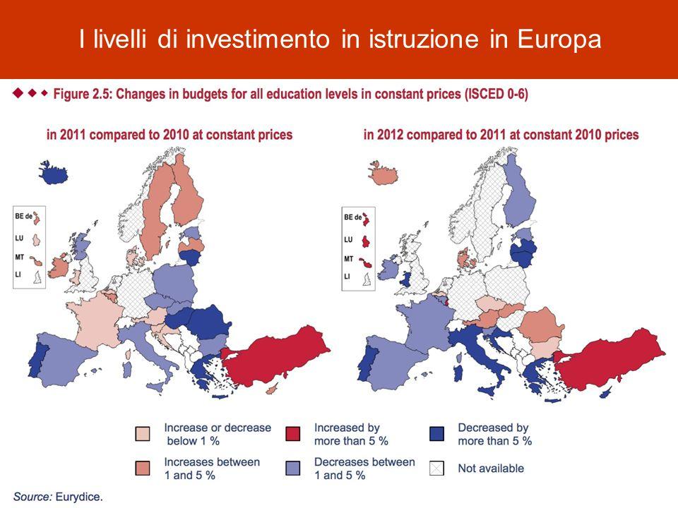 I livelli di investimento in istruzione in Europa