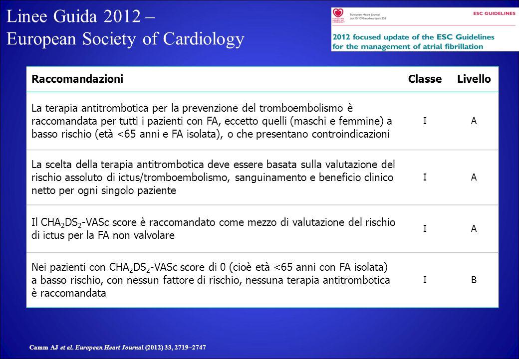 RaccomandazioniClasseLivello La terapia antitrombotica per la prevenzione del tromboembolismo è raccomandata per tutti i pazienti con FA, eccetto quel