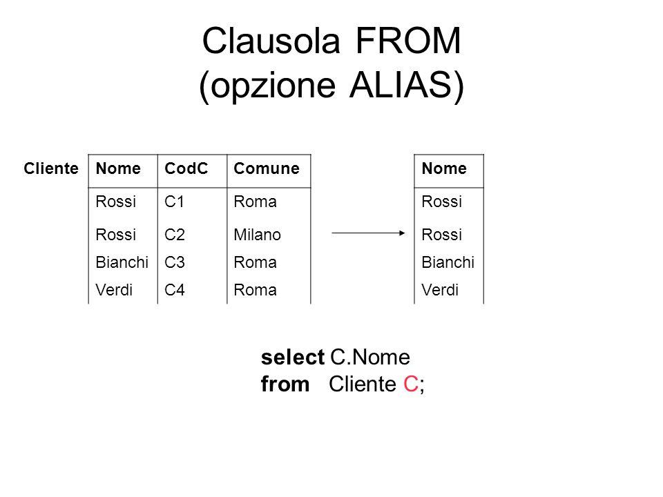 Clausola FROM (opzione ALIAS) select C.Nome from Cliente C; Nome Rossi Bianchi Verdi ClienteNomeCodCComune RossiC1Roma RossiC2Milano BianchiC3Roma Ver