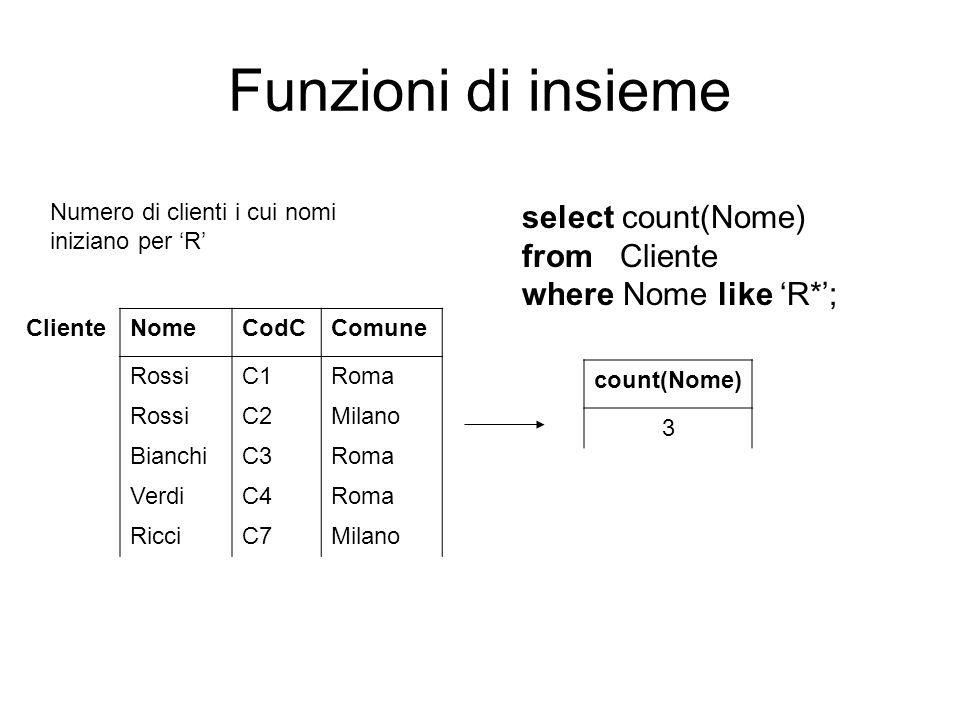Funzioni di insieme ClienteNomeCodCComune RossiC1Roma RossiC2Milano BianchiC3Roma VerdiC4Roma RicciC7Milano Numero di clienti i cui nomi iniziano per