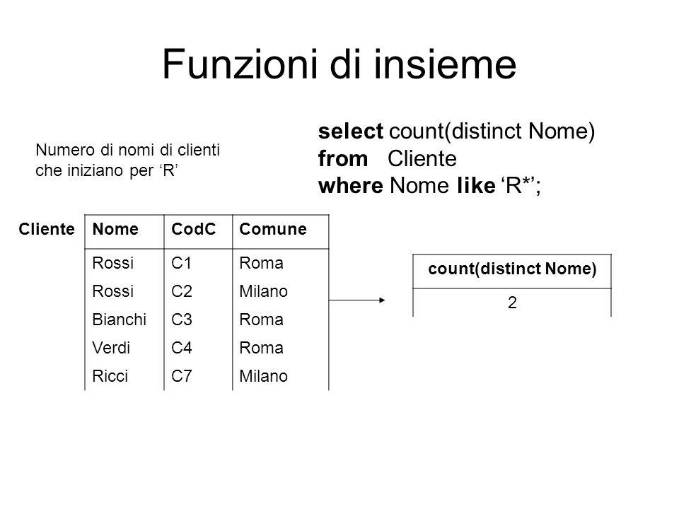 Funzioni di insieme ClienteNomeCodCComune RossiC1Roma RossiC2Milano BianchiC3Roma VerdiC4Roma RicciC7Milano Numero di nomi di clienti che iniziano per
