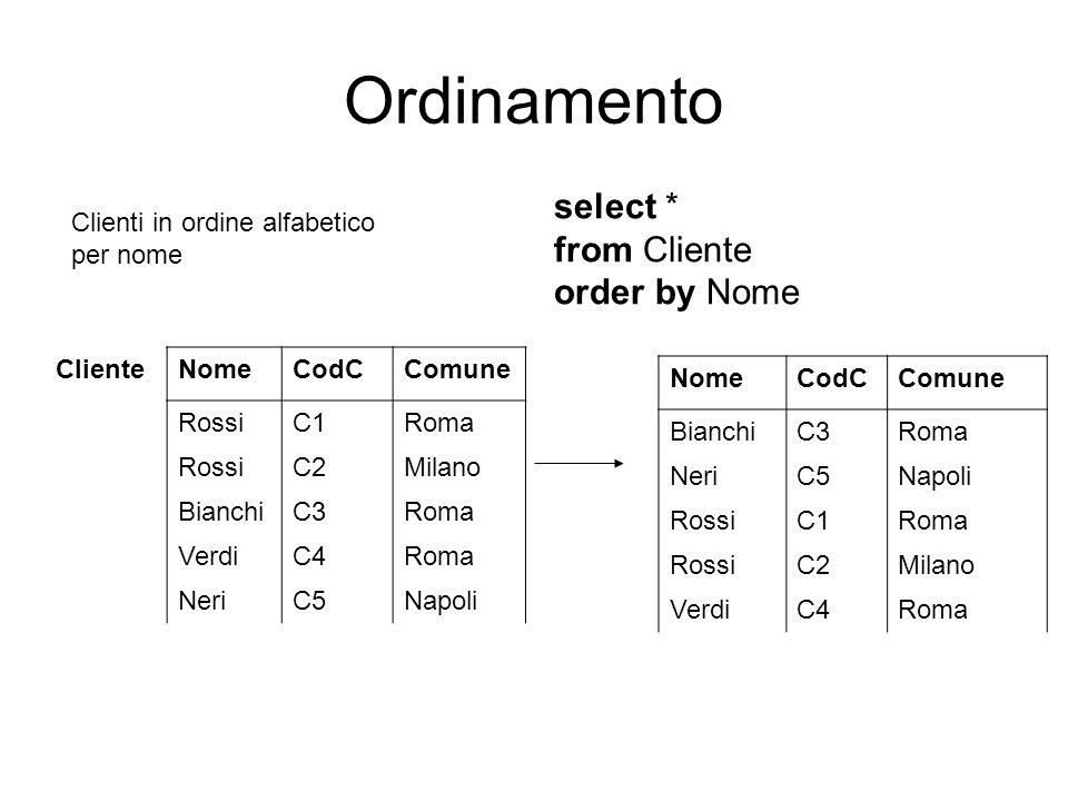 Ordinamento Clienti in ordine alfabetico per nome ClienteNomeCodCComune RossiC1Roma RossiC2Milano BianchiC3Roma VerdiC4Roma NeriC5Napoli NomeCodCComun