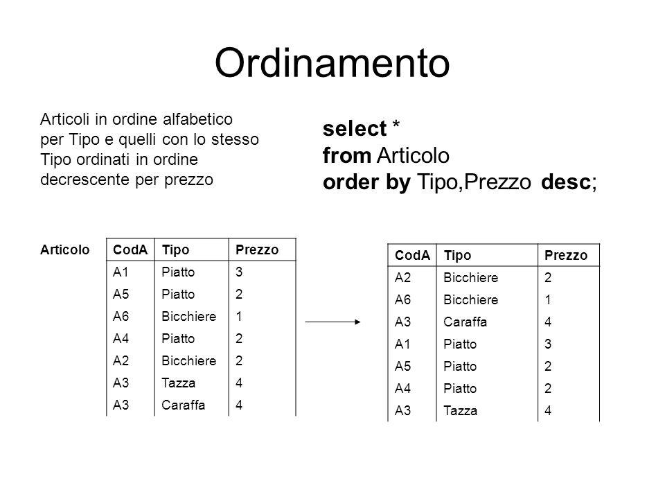 Ordinamento Articoli in ordine alfabetico per Tipo e quelli con lo stesso Tipo ordinati in ordine decrescente per prezzo select * from Articolo order