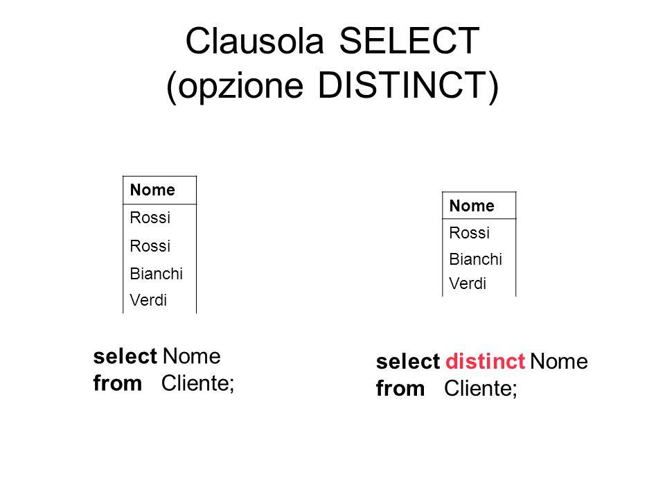 Clausola SELECT (opzione DISTINCT) select Nome from Cliente; Nome Rossi Bianchi Verdi select distinct Nome from Cliente; Nome Rossi Bianchi Verdi