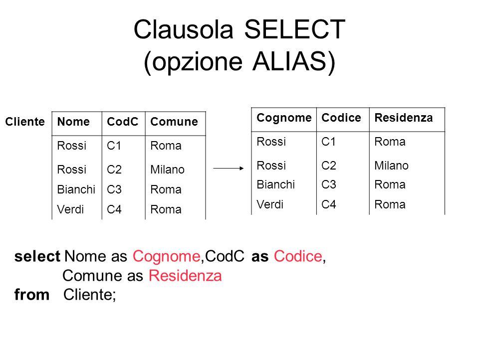 Clausola SELECT (opzione ALIAS) select Nome as Cognome,CodC as Codice, Comune as Residenza from Cliente; ClienteNomeCodCComune RossiC1Roma RossiC2Mila