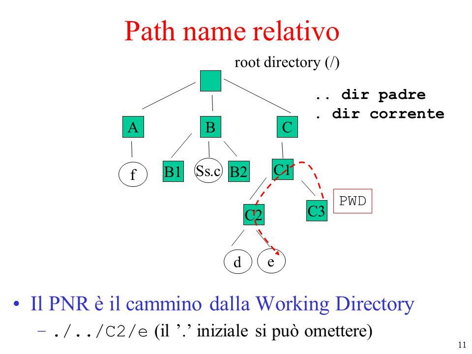 11 ABC f B1B2 Ss.c C1 C2 e d root directory (/) C3 Path name relativo Il PNR è il cammino dalla Working Directory –./../C2/e (il '.' iniziale si può omettere) PWD..