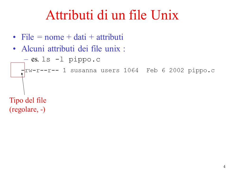5 -rw-r--r-- 1 susanna users 1064 Feb 6 2002 pippo.c Attributi di un file Unix (2) File = nome + dati + attributi Alcuni attributi dei file unix : –es.