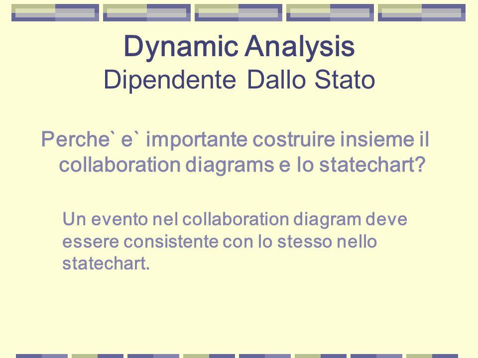 Perche` e` importante costruire insieme il collaboration diagrams e lo statechart.