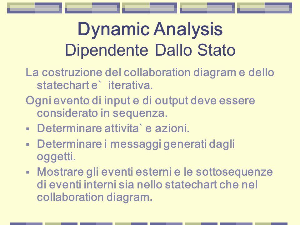 La costruzione del collaboration diagram e dello statechart e` iterativa.