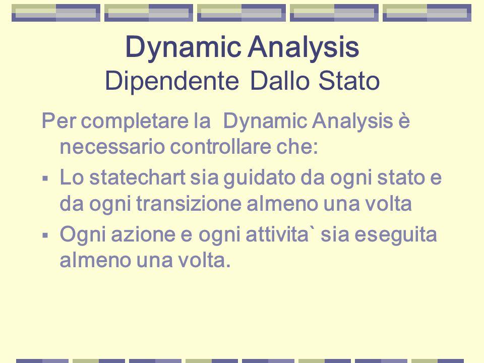 Per completare la Dynamic Analysis è necessario controllare che:  Lo statechart sia guidato da ogni stato e da ogni transizione almeno una volta  Ogni azione e ogni attivita` sia eseguita almeno una volta.