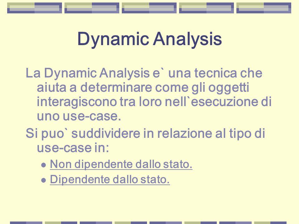 Dynamic Analysis La Dynamic Analysis e` una tecnica che aiuta a determinare come gli oggetti interagiscono tra loro nell`esecuzione di uno use-case.