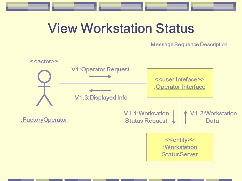 2.5 Validate PIN (Customer Info) 2.4:PIN Entered (Customer Info) 2.3:Customer Info 2.7a: UpdateStatus Banking System <<external I/O Device>> :CardReader > :BankServer <<state dependent control>> :ATMControl > :ATMTransaction 1.2:Card Inserted 2.6[Valid]: Valid PIN > :CustomerInterface > :ATMCard <<I/O device interface>> :Card Reader Interface 1.3:GetPIN 2.7Display Menu 2.1:Card Request 2.2:Card Data 1.1:Card Input Data 1 :Card Reader Input 1.4:PIN Prompt 2.8:Selection Menu 2:PIN Input Collaboration Diagram:Valid PIN
