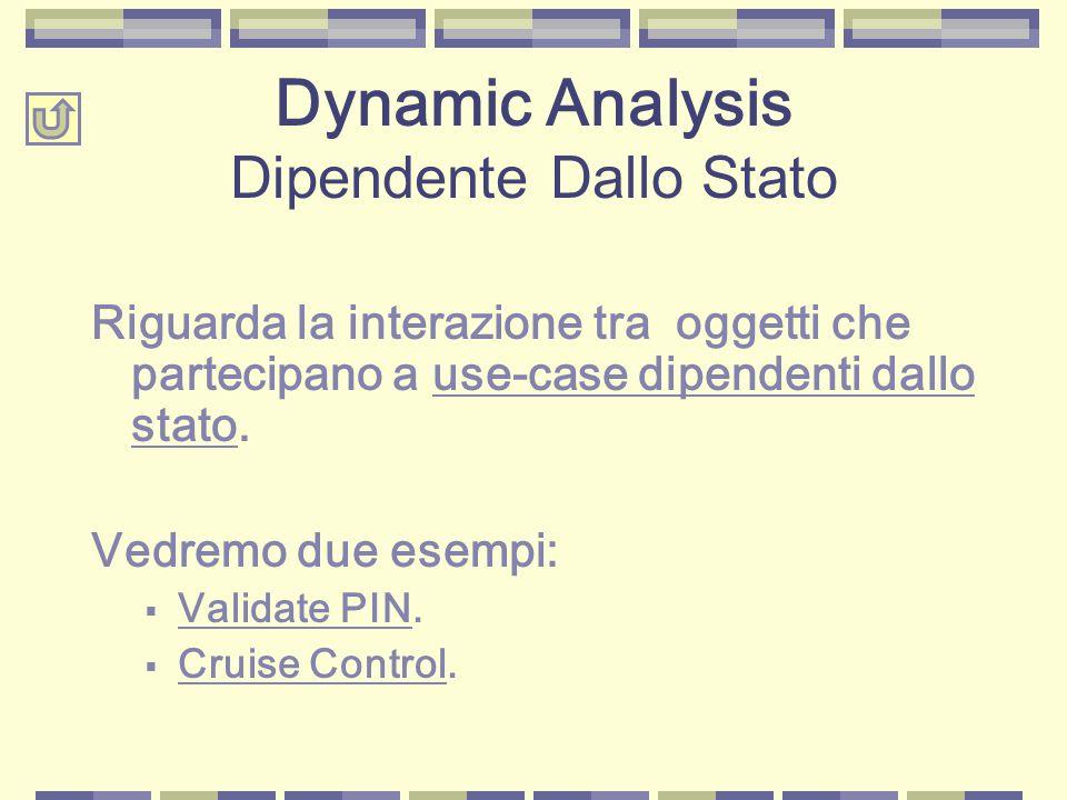 Dynamic Analysis Dipendente Dallo Stato Riguarda la interazione tra oggetti che partecipano a use-case dipendenti dallo stato.use-case dipendenti dallo stato Vedremo due esempi:  Validate PIN.