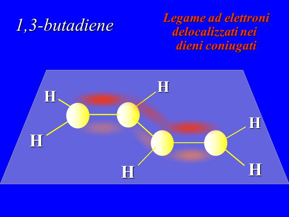 H H H H H H Legame ad elettroni delocalizzati nei dieni coniugati 1,3-butadiene