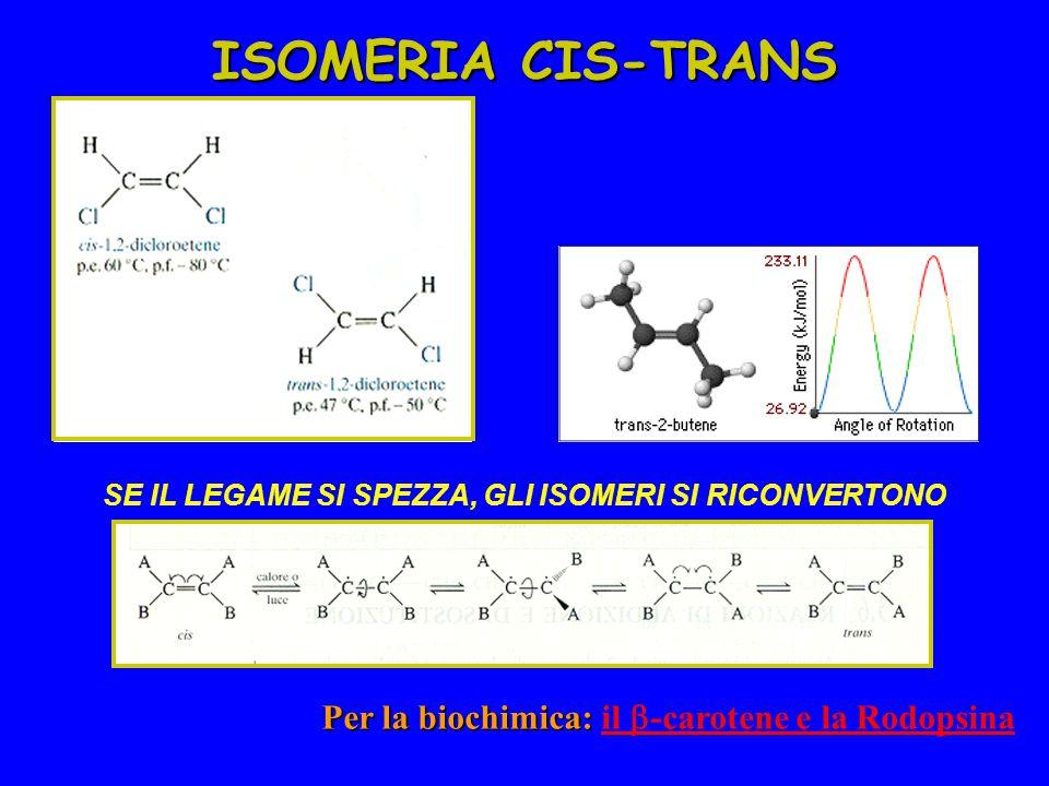 ISOMERIA CIS-TRANS SE IL LEGAME SI SPEZZA, GLI ISOMERI SI RICONVERTONO Per la biochimica: Per la biochimica: il  -carotene e la Rodopsinail  -carotene e la Rodopsina