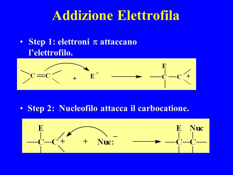 Addizione Elettrofila Step 1: elettroni  attaccano l'elettrofilo.