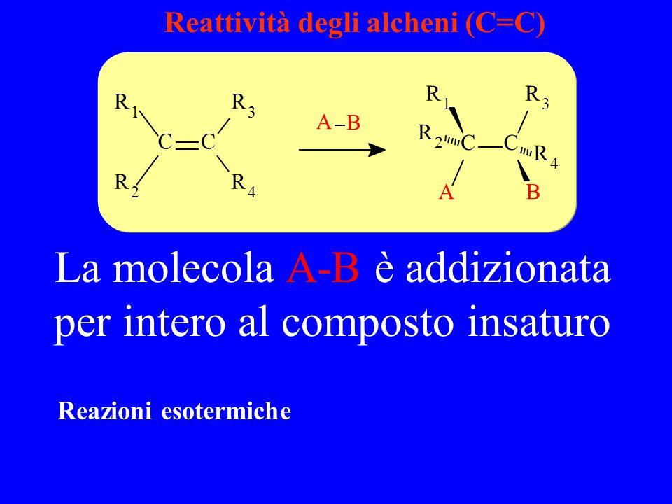 CC R 3 R 4 R 2 R 1 A B CC R 3 AB R 1 R 2 R 4 La molecola A-B è addizionata per intero al composto insaturo Reazioni esotermiche Reattività degli alcheni (C=C)