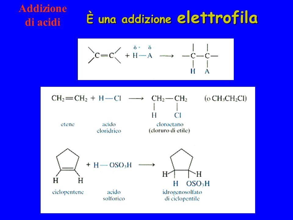 Addizione di acidi È una addizione elettrofila