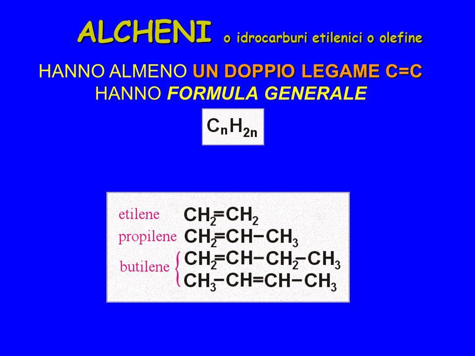 UN DOPPIO LEGAME C=C HANNO ALMENO UN DOPPIO LEGAME C=C HANNO FORMULA GENERALE ALCHENI o idrocarburi etilenici o olefine