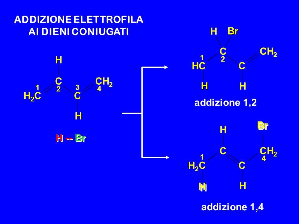 H2CH2C H C CH 2 C H 1 2 3 4 H2CH2C H C C H 1 4 HH Br H -- Br ADDIZIONE ELETTROFILA AI DIENI CONIUGATI addizione 1,2 addizione 1,4 HC H C CH 2 C H 1 2BrH