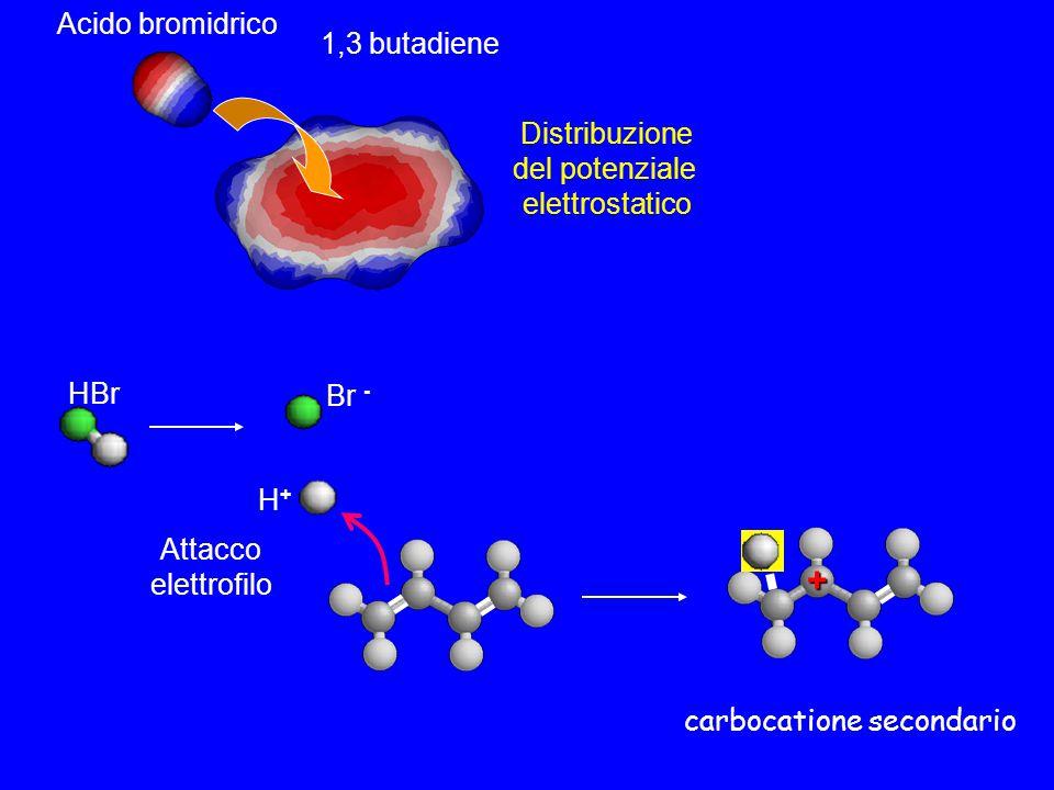 Br - HBr H+H+ Acido bromidrico 1,3 butadiene Distribuzione del potenziale elettrostatico + Attacco elettrofilo carbocatione secondario