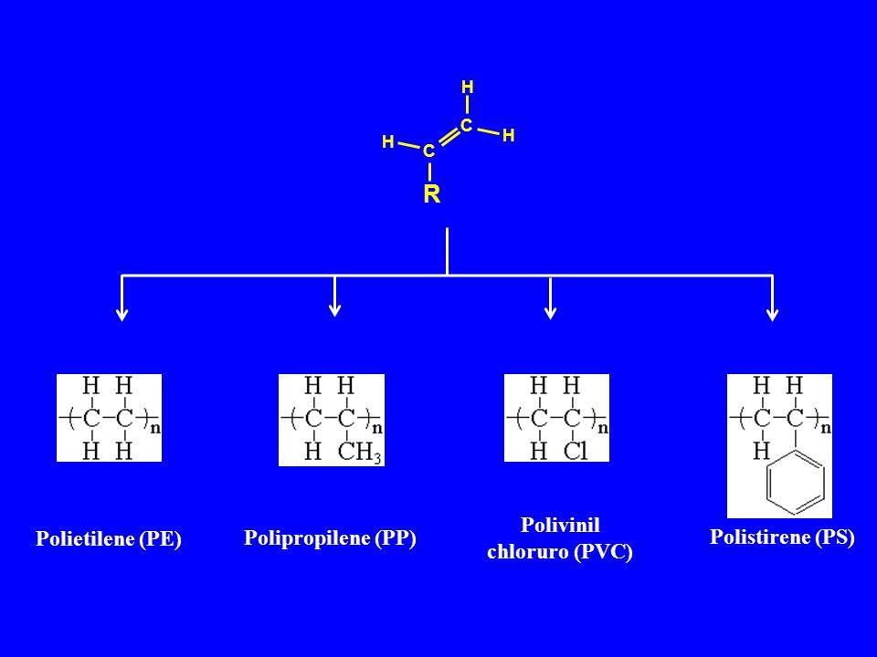 Polietilene (PE)Polistirene (PS) Polivinil chloruro (PVC) Polipropilene (PP) C H C H R H