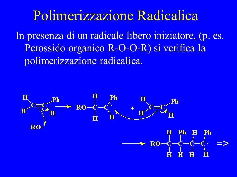 Polimerizzazione Radicalica In presenza di un radicale libero iniziatore, (p.