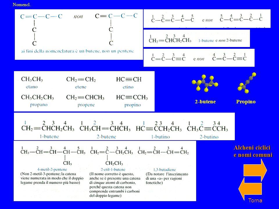 2-butene Propino Torna Alcheni ciclici e nomi comuni Nomencl.