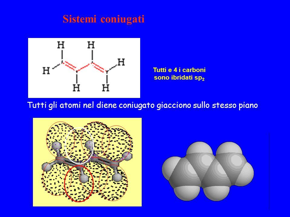 C C C C Tutti e 4 i carboni sono ibridati sp 2 Tutti gli atomi nel diene coniugato giacciono sullo stesso piano Sistemi coniugati