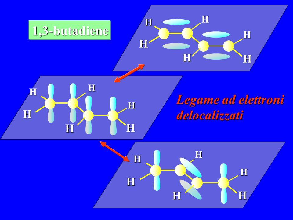 H H H H H H H H H H H H H H H H H H 1,3-butadiene Legame ad elettroni delocalizzati