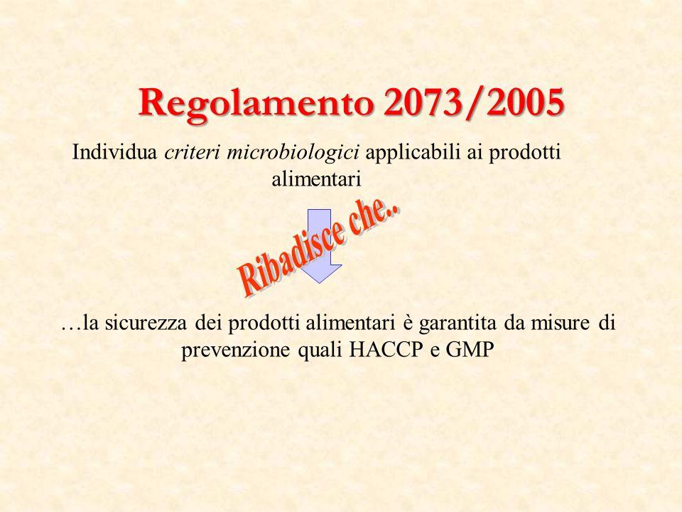 Evoluzione normativa Obbligo di attuazione (da parte del Responsabile dello stabilimento di produzione) di un'attività di autocontrollo sulle diverse fasi di produzione Direttive Comunitarie Verticali - 1992 Direttiva 43/1993/CEE (Direttiva orizzontale) Recepita in Italia con il D.lgs 155/97 Estende a tutte le attività commerciali riguardanti alimenti l'obbligo di predisporre i piani di autocontrollo Libro Bianco (2000) realizzato con il Reg.