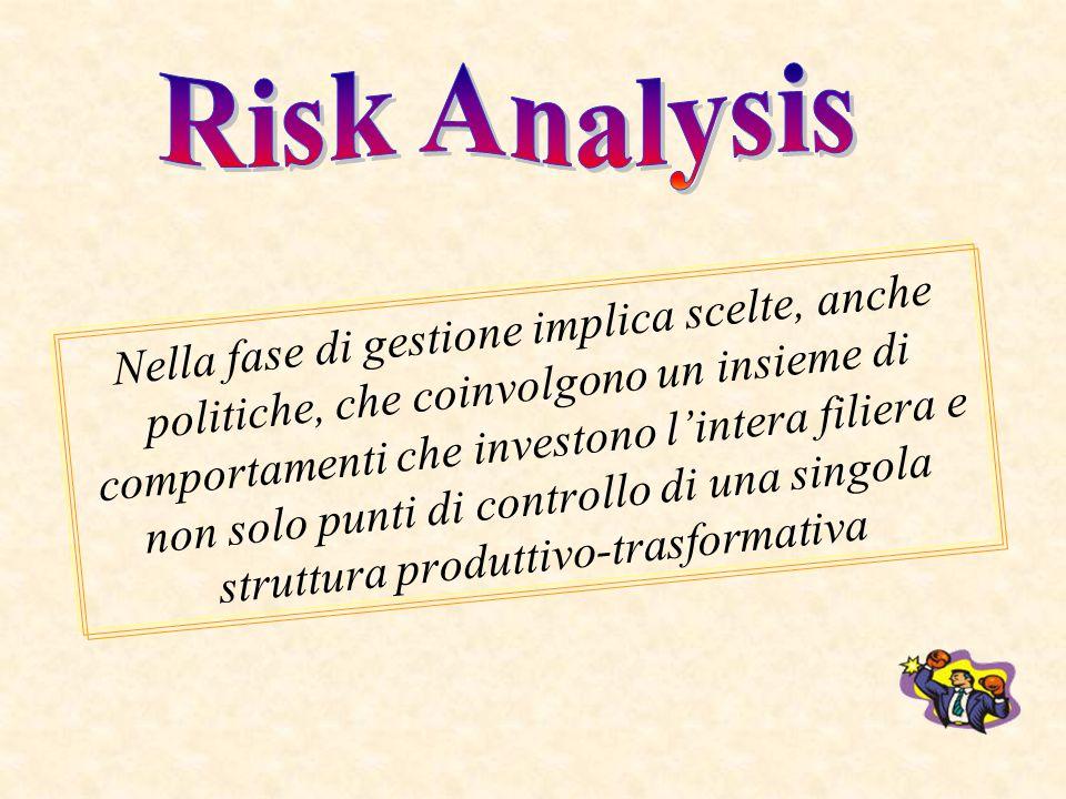 FAO/OMS (1997) Il raggiungimento della completa assenza dei rischi in campo alimentare è oggi un obiettivo non sempre conseguibile Contenere il rischio alimentare entro limiti ragionevoli e tollerabili , in comparazione con gli altri rischi della vita di ogni giorno