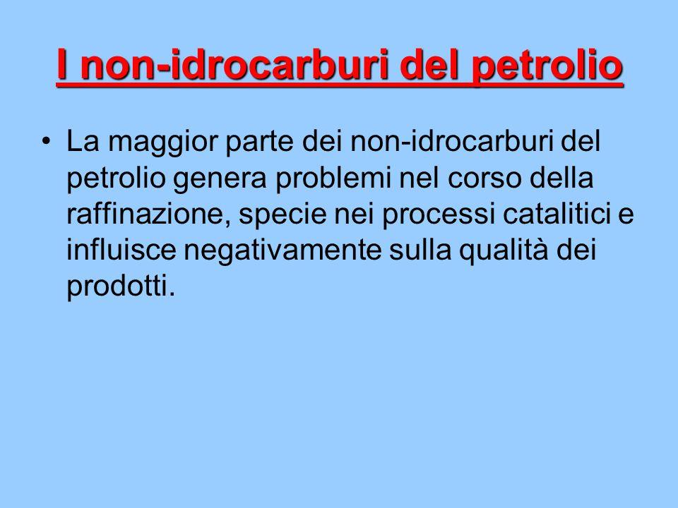 I non-idrocarburi del petrolio La maggior parte dei non-idrocarburi del petrolio genera problemi nel corso della raffinazione, specie nei processi cat