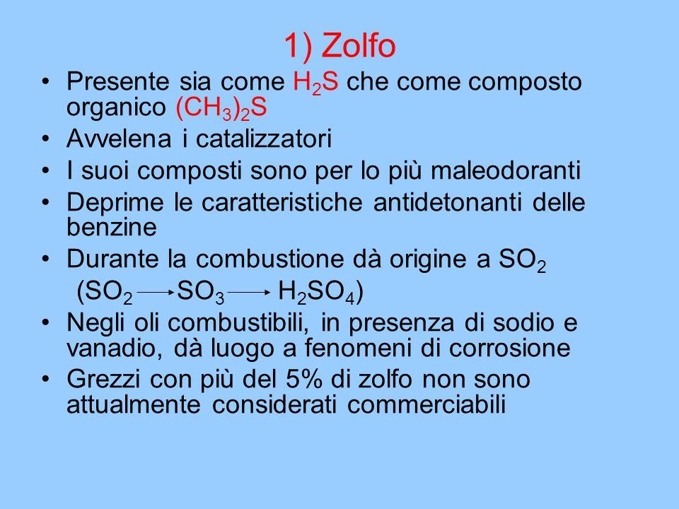 1) Zolfo Presente sia come H 2 S che come composto organico (CH 3 ) 2 S Avvelena i catalizzatori I suoi composti sono per lo più maleodoranti Deprime