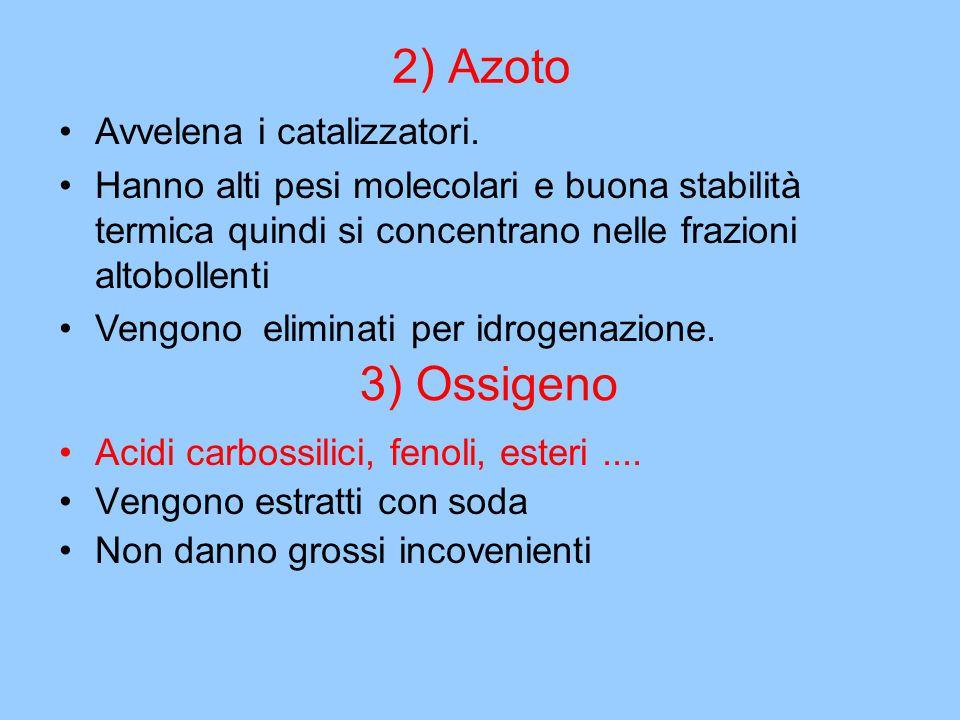 2) Azoto Acidi carbossilici, fenoli, esteri.... Vengono estratti con soda Non danno grossi incovenienti Avvelena i catalizzatori. Hanno alti pesi mole