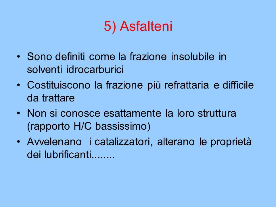 5) Asfalteni Sono definiti come la frazione insolubile in solventi idrocarburici Costituiscono la frazione più refrattaria e difficile da trattare Non